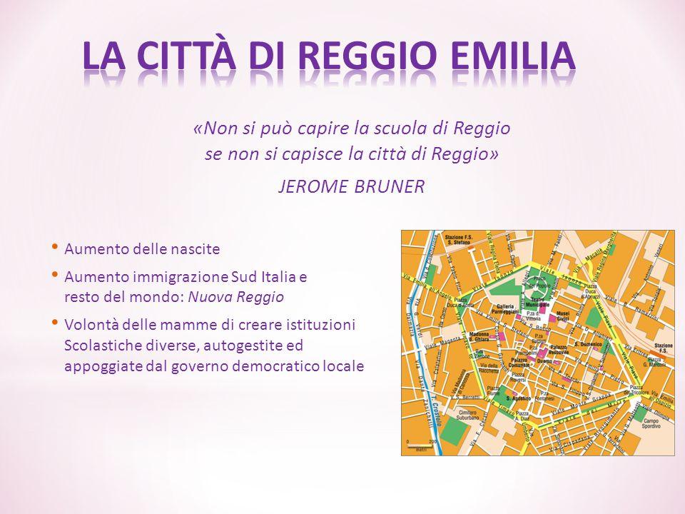 LA CITTÀ DI REGGIO EMILIA