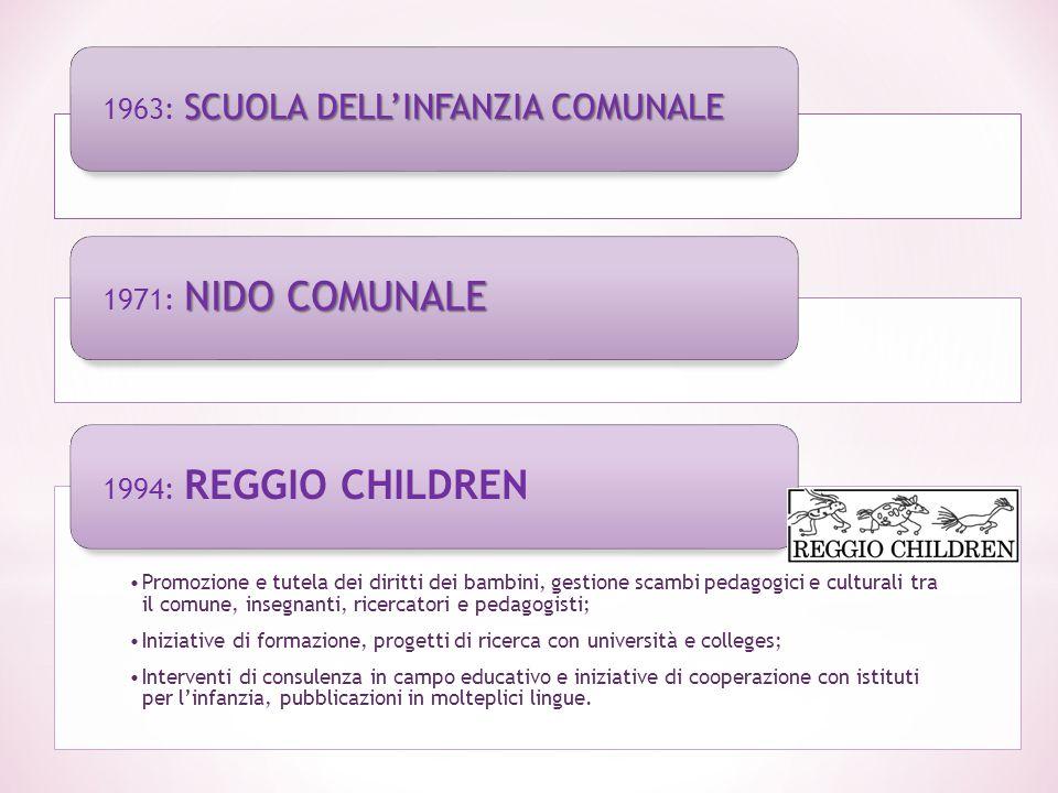 1963: SCUOLA DELL'INFANZIA COMUNALE