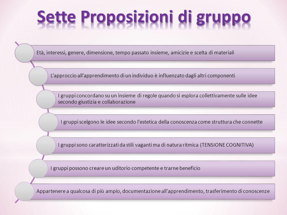 Sette Proposizioni di gruppo