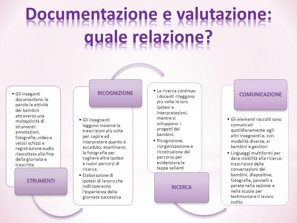 Documentazione e valutazione: quale relazione