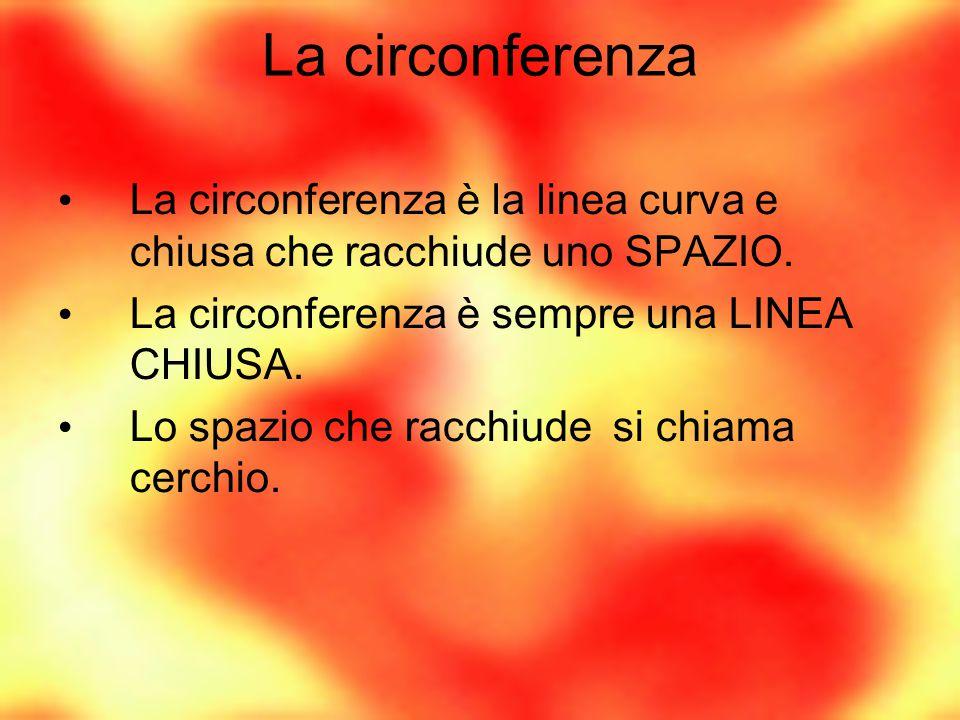 La circonferenza La circonferenza è la linea curva e chiusa che racchiude uno SPAZIO. La circonferenza è sempre una LINEA CHIUSA.