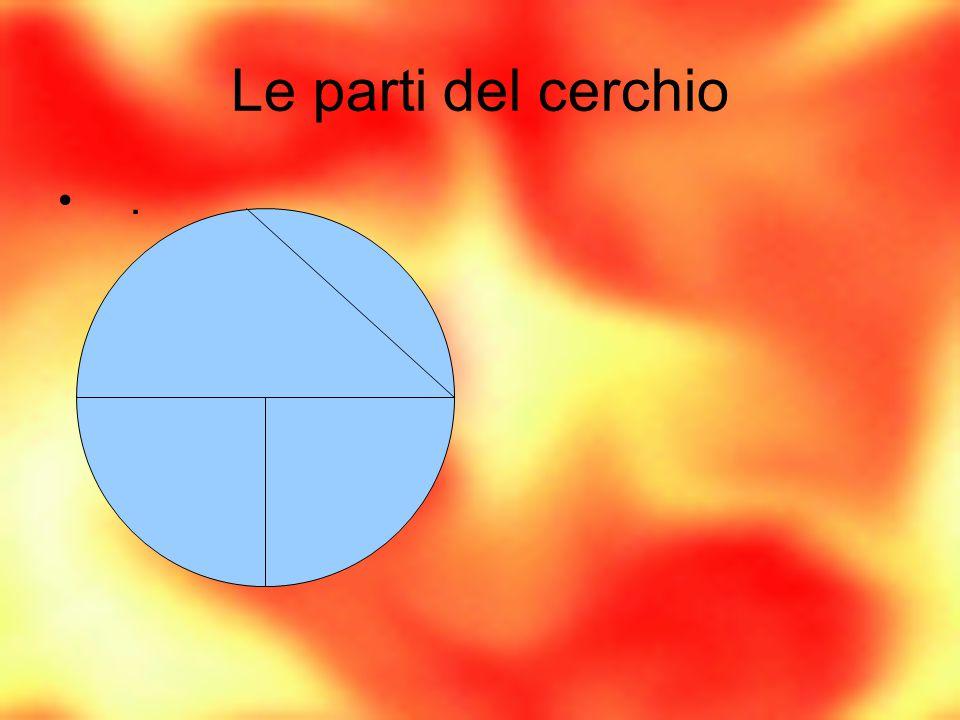 Le parti del cerchio .