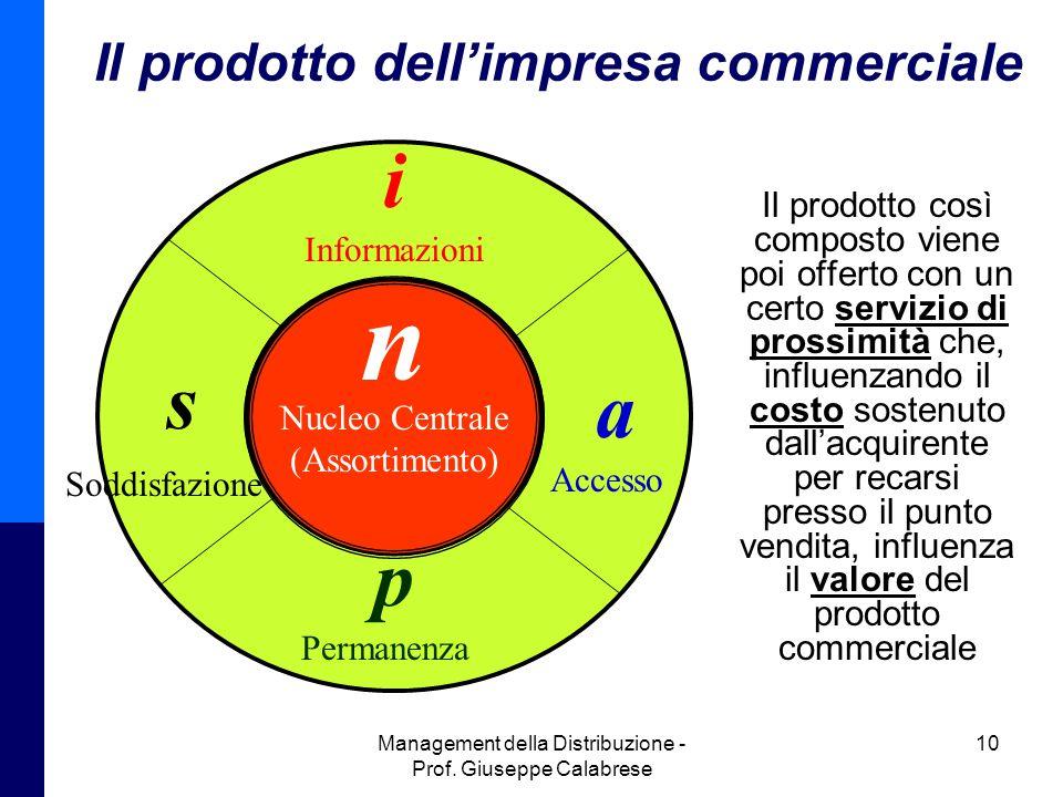 Il prodotto dell'impresa commerciale