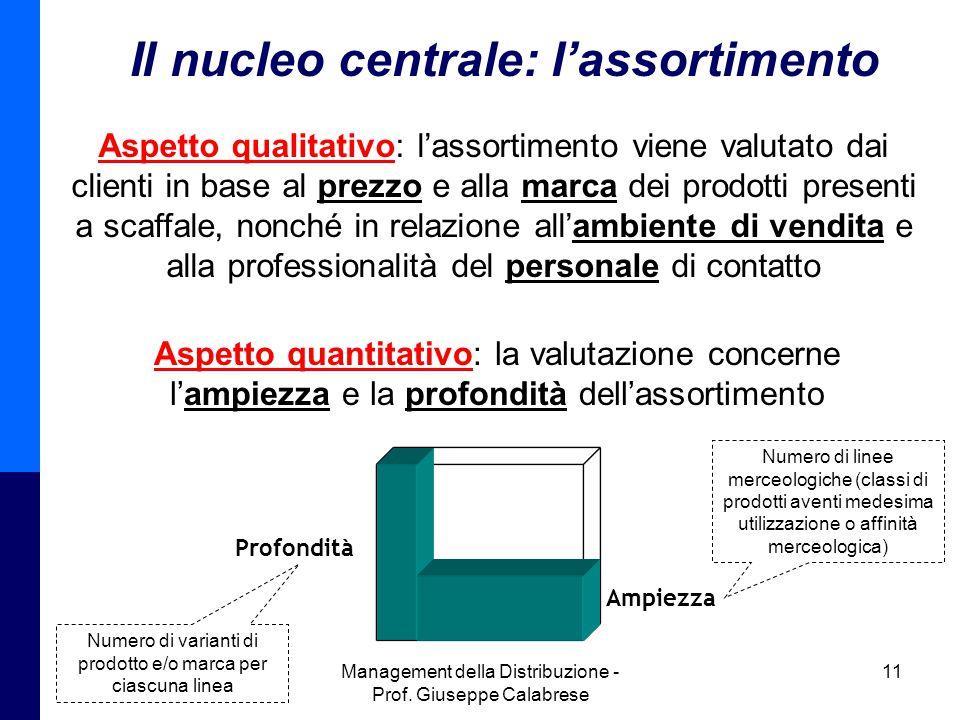 Il nucleo centrale: l'assortimento