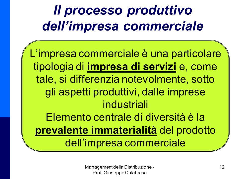 Il processo produttivo dell'impresa commerciale