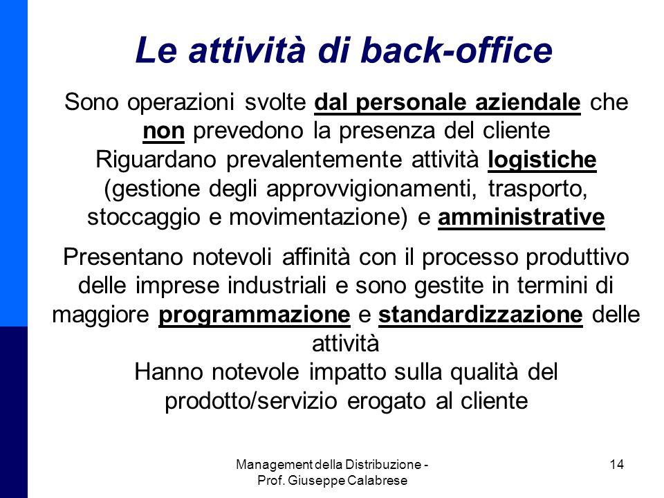 Le attività di back-office