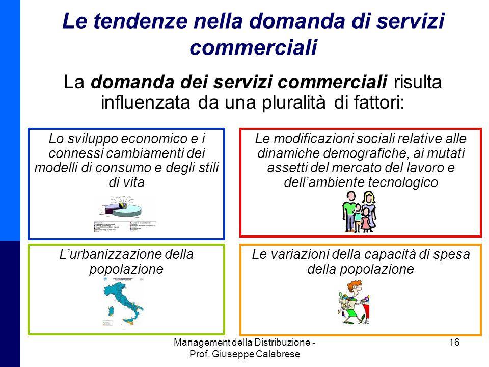 Le tendenze nella domanda di servizi commerciali