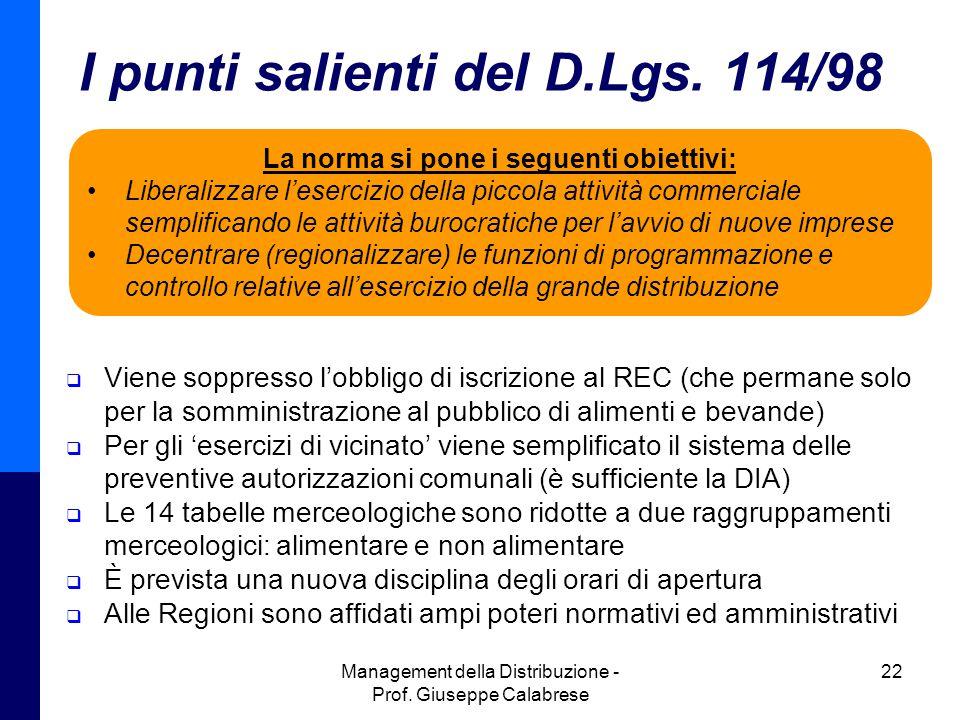 I punti salienti del D.Lgs. 114/98