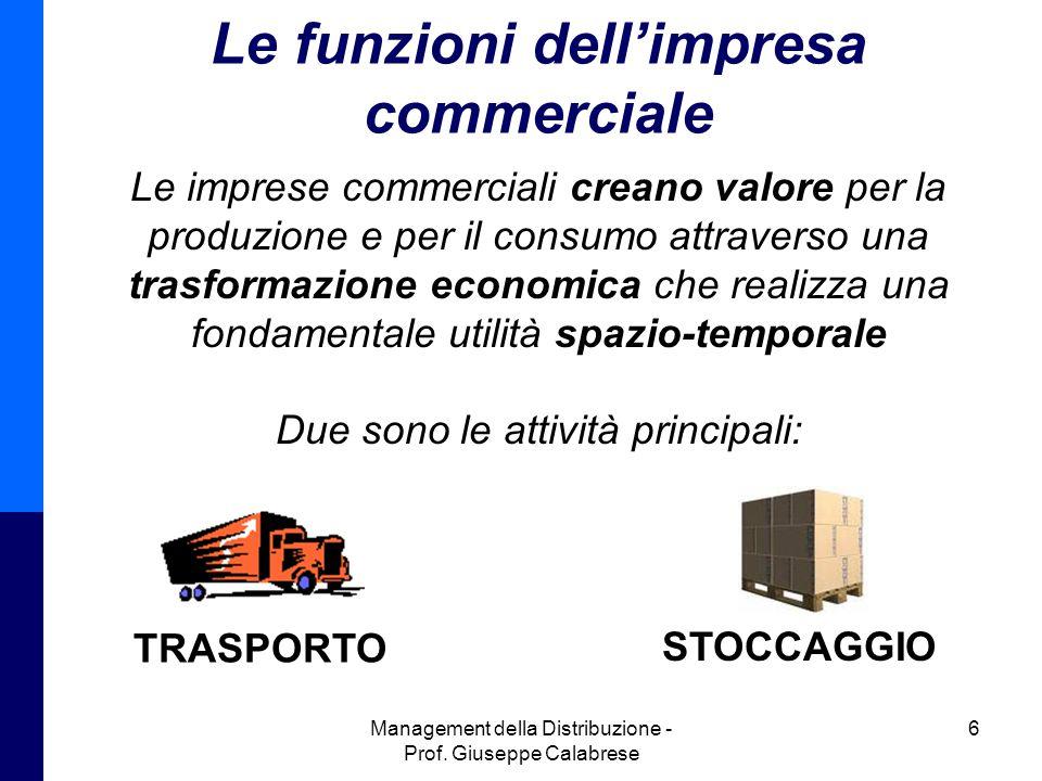 Le funzioni dell'impresa commerciale