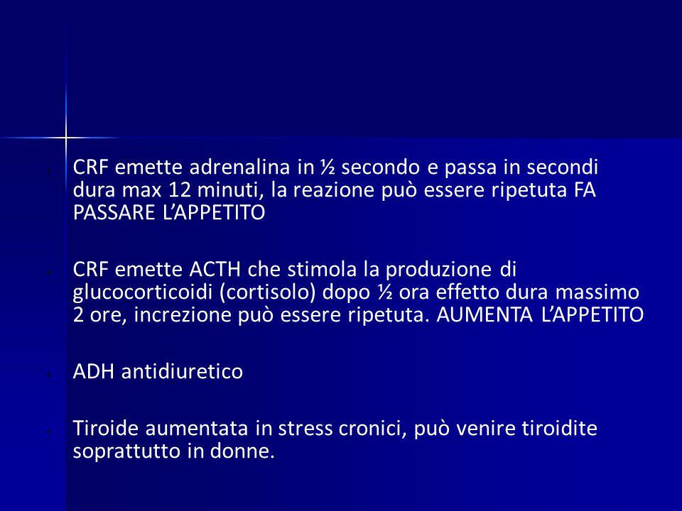 CRF emette adrenalina in ½ secondo e passa in secondi dura max 12 minuti, la reazione può essere ripetuta FA PASSARE L'APPETITO