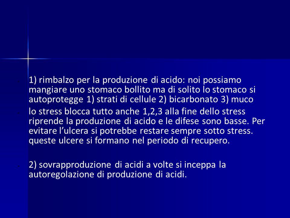 1) rimbalzo per la produzione di acido: noi possiamo mangiare uno stomaco bollito ma di solito lo stomaco si autoprotegge 1) strati di cellule 2) bicarbonato 3) muco