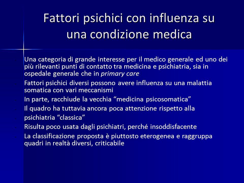 Fattori psichici con influenza su una condizione medica