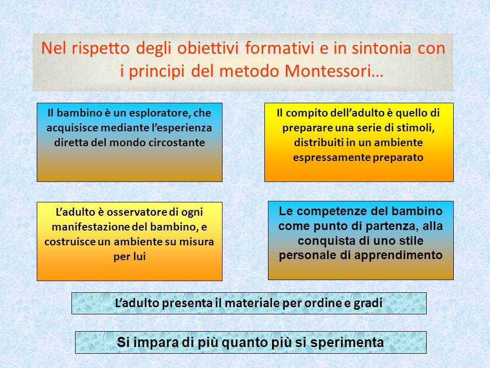 Nel rispetto degli obiettivi formativi e in sintonia con i principi del metodo Montessori…