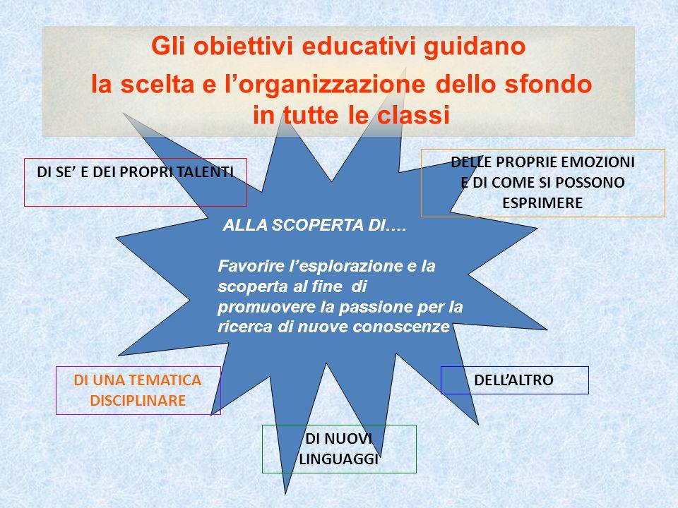 Gli obiettivi educativi guidano