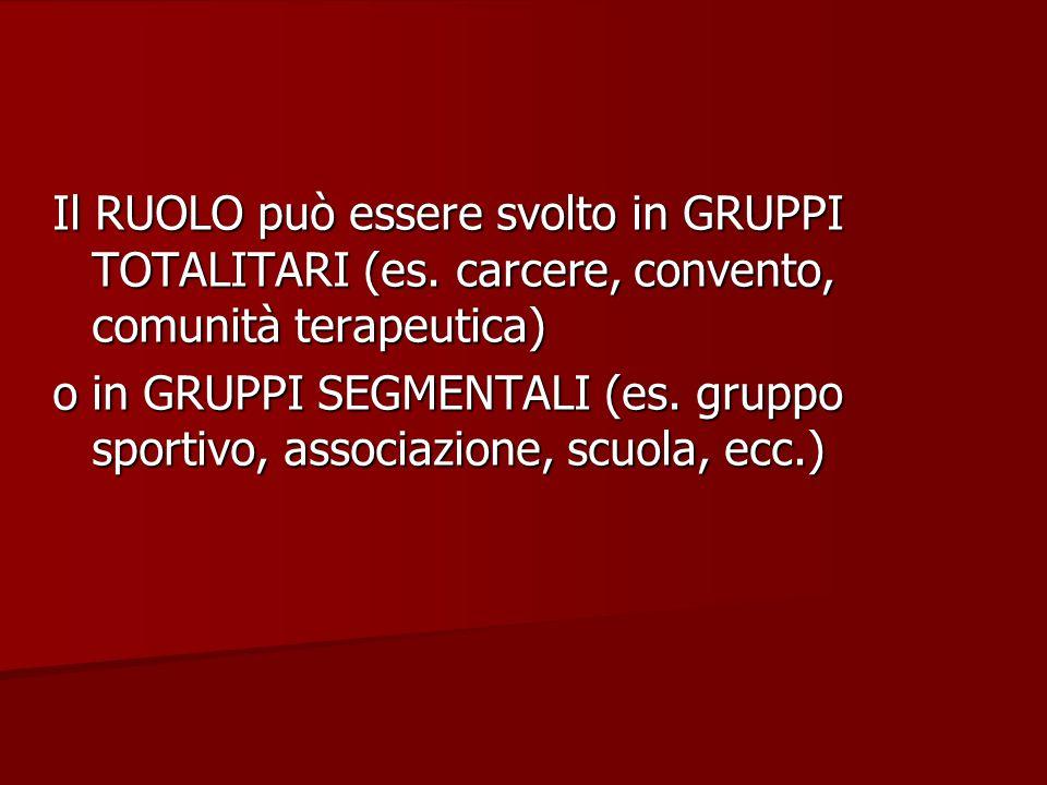 Il RUOLO può essere svolto in GRUPPI TOTALITARI (es