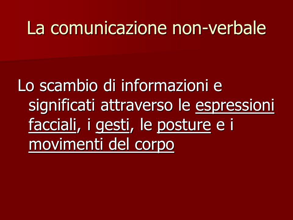 La comunicazione non-verbale