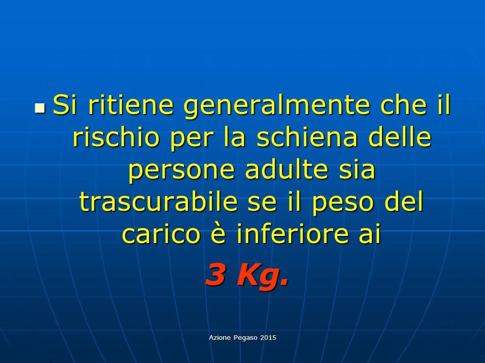 Si ritiene generalmente che il rischio per la schiena delle persone adulte sia trascurabile se il peso del carico è inferiore ai