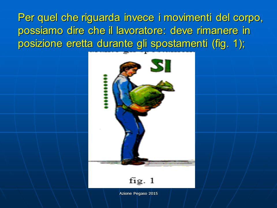 Per quel che riguarda invece i movimenti del corpo, possiamo dire che il lavoratore: deve rimanere in posizione eretta durante gli spostamenti (fig. 1);
