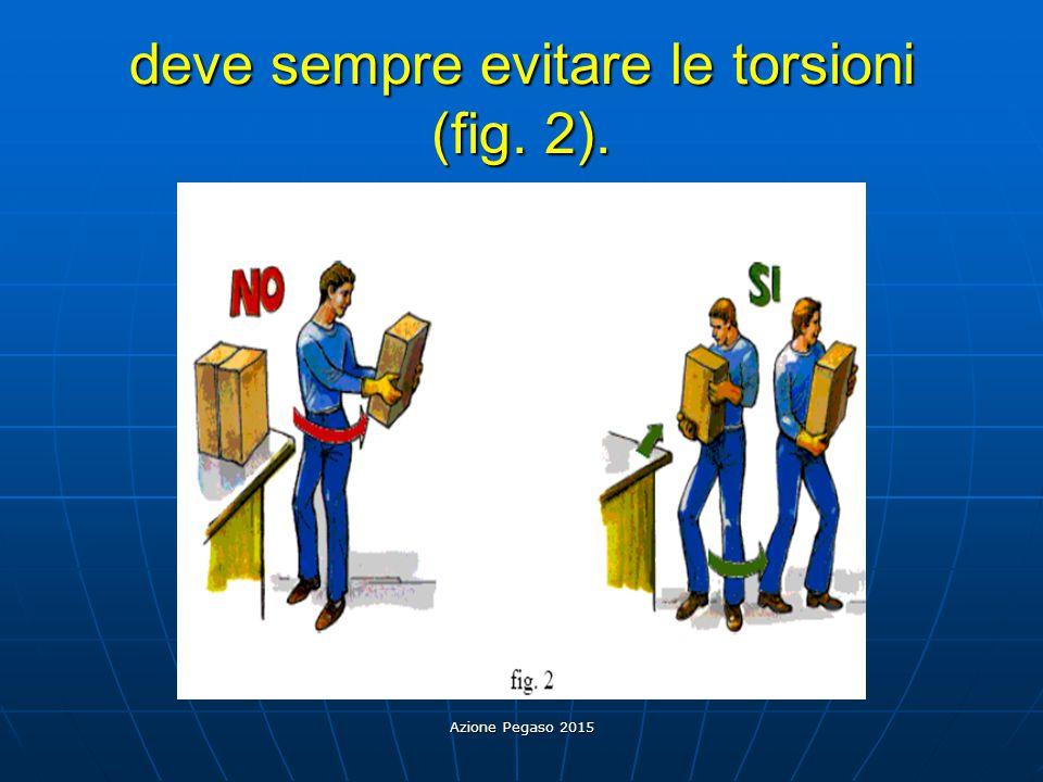 deve sempre evitare le torsioni (fig. 2).
