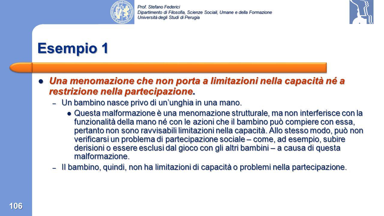Esempio 1 Una menomazione che non porta a limitazioni nella capacità né a restrizione nella partecipazione.