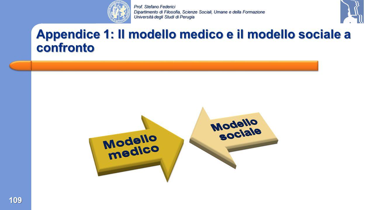 Appendice 1: Il modello medico e il modello sociale a confronto
