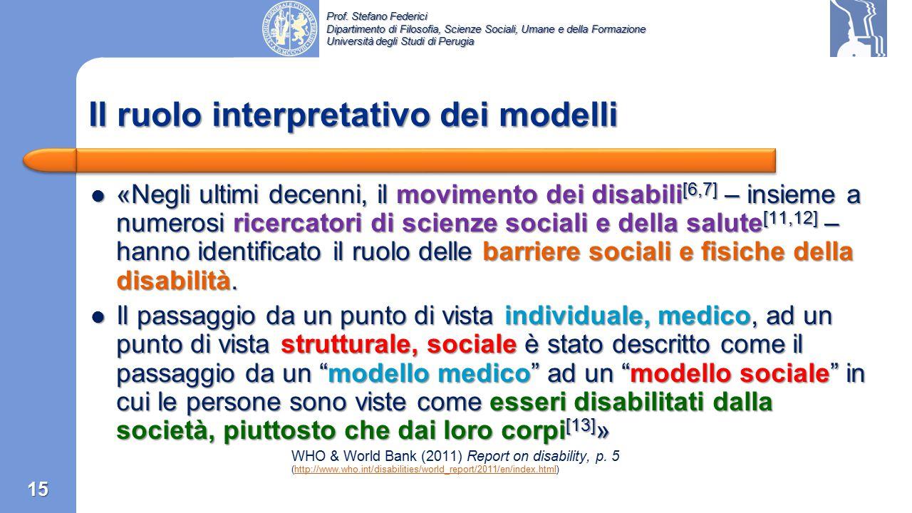 Il ruolo interpretativo dei modelli