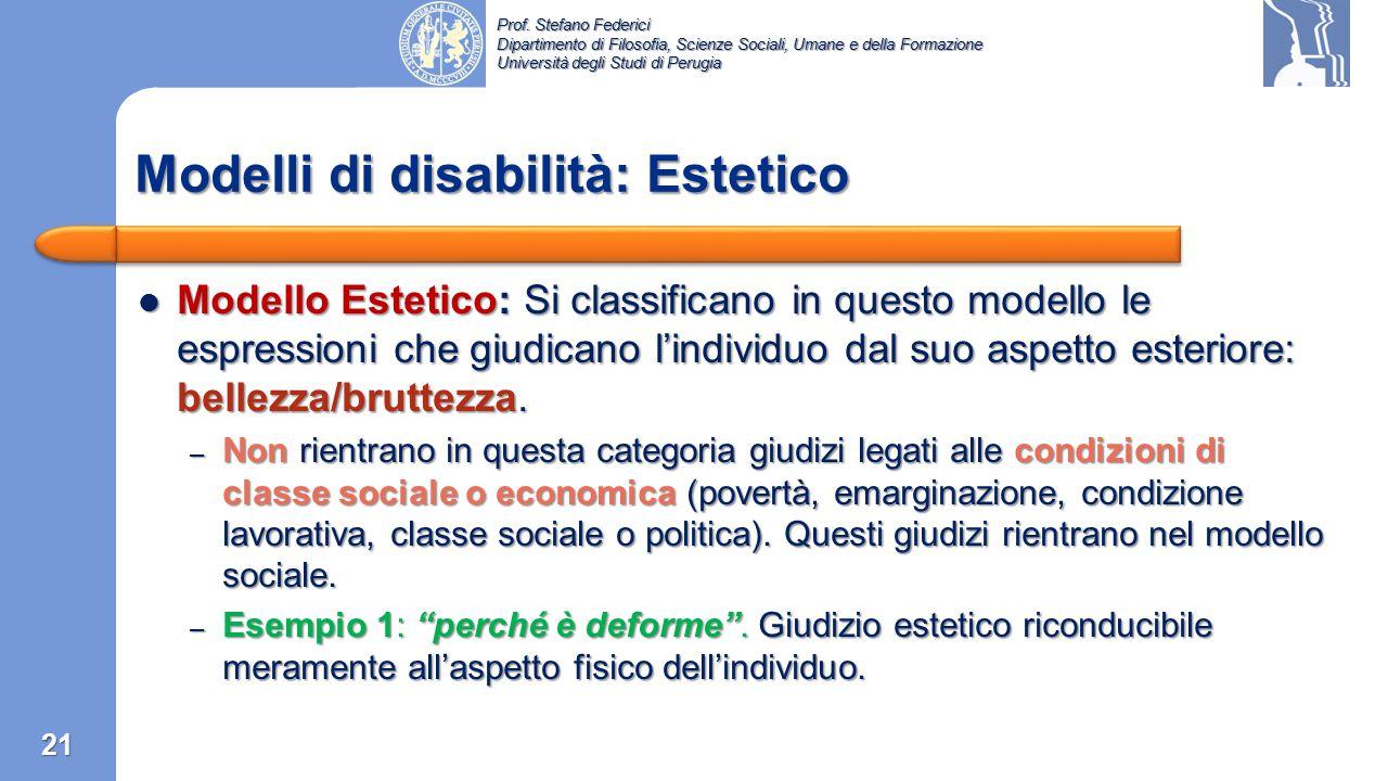 Modelli di disabilità: Estetico