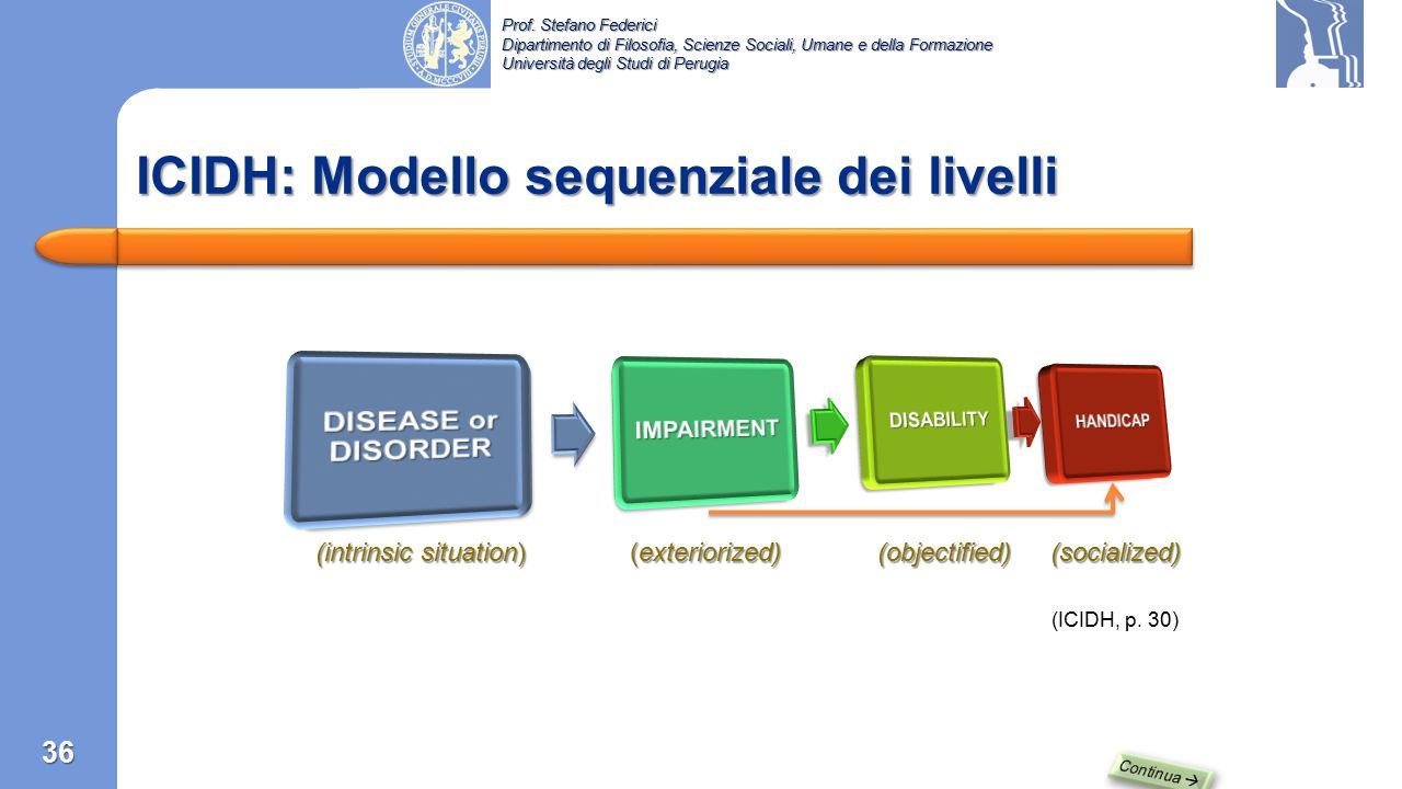 ICIDH: Modello sequenziale dei livelli