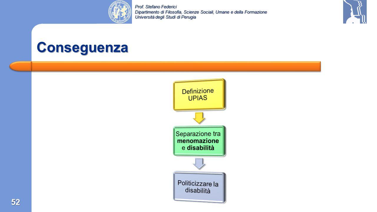 Conseguenza Definizione UPIAS Separazione tra menomazione e disabilità