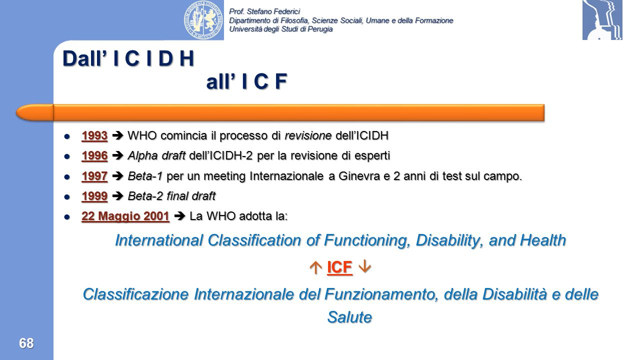 International Classification of Functioning, Disability, and Health