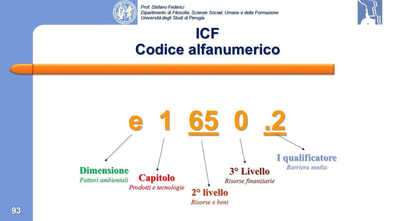 ICF Codice alfanumerico