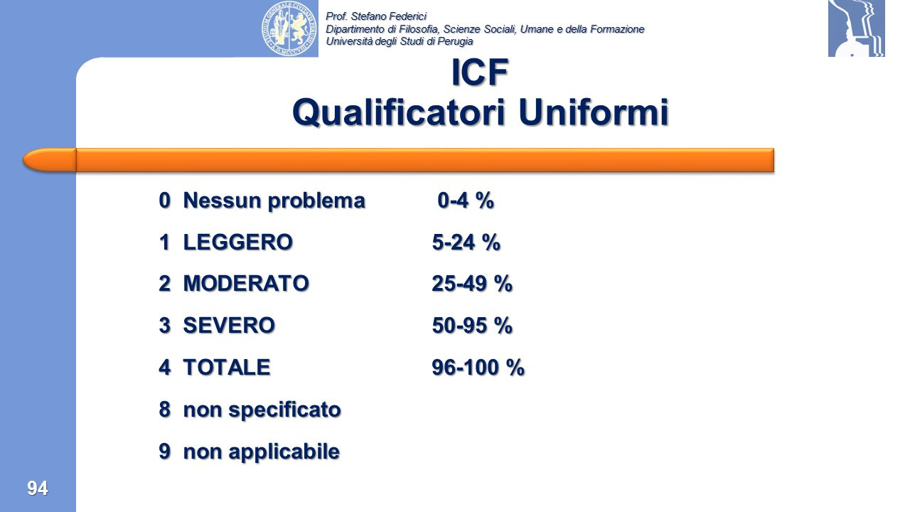 ICF Qualificatori Uniformi