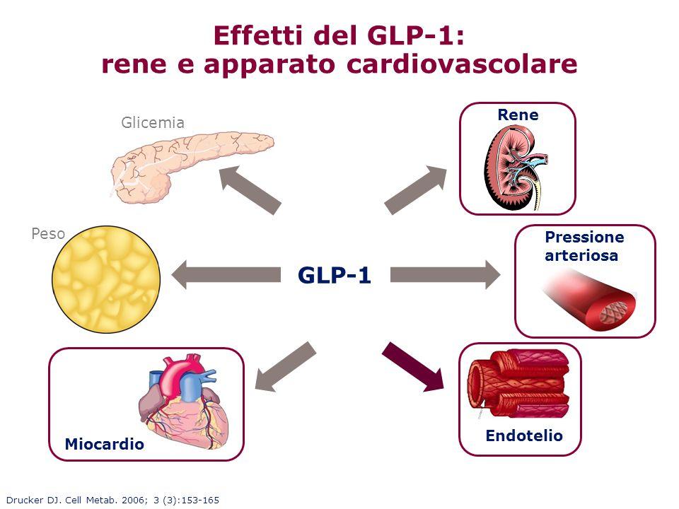 rene e apparato cardiovascolare