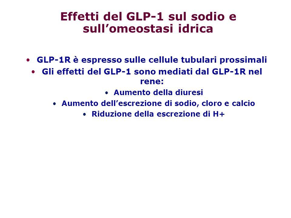 Effetti del GLP-1 sul sodio e sull'omeostasi idrica