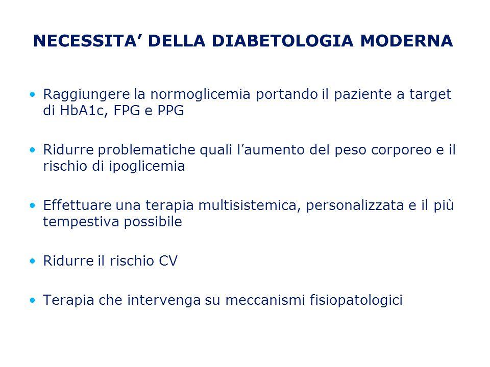 NECESSITA' DELLA DIABETOLOGIA MODERNA