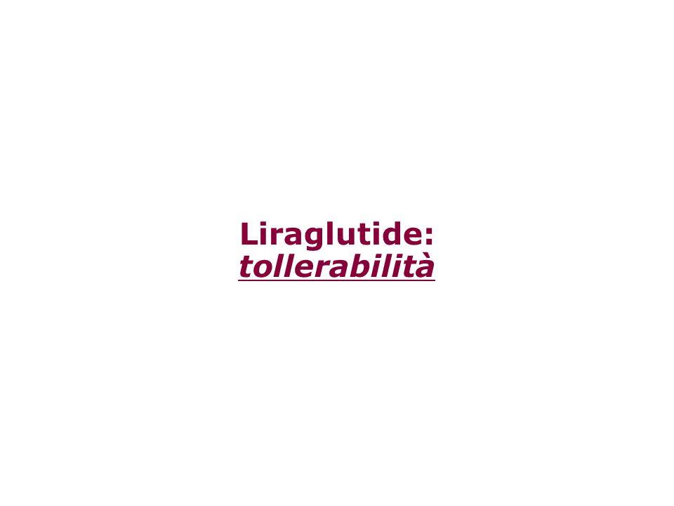 Liraglutide: tollerabilità