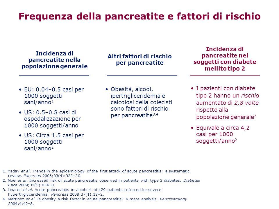 Frequenza della pancreatite e fattori di rischio
