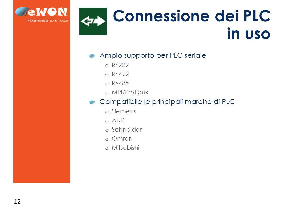 Connessione dei PLC in uso