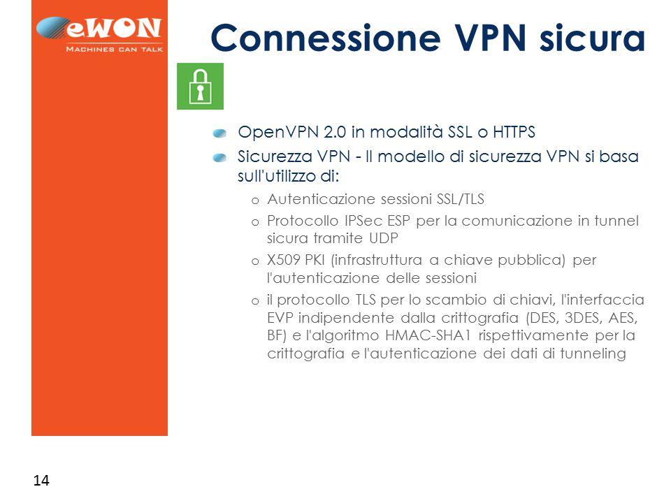Connessione VPN sicura