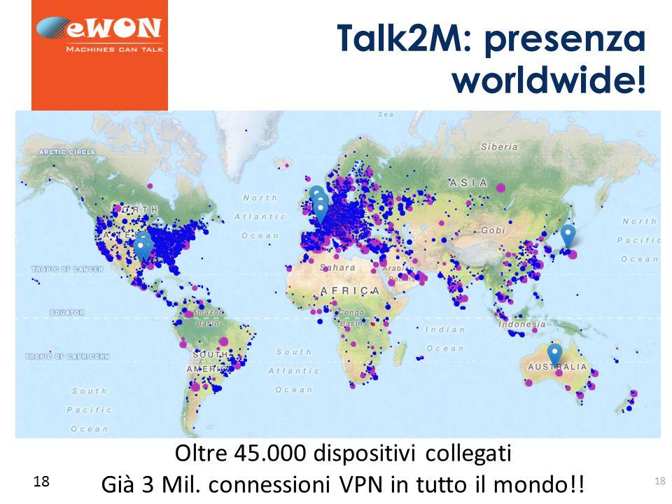 Talk2M: presenza worldwide!