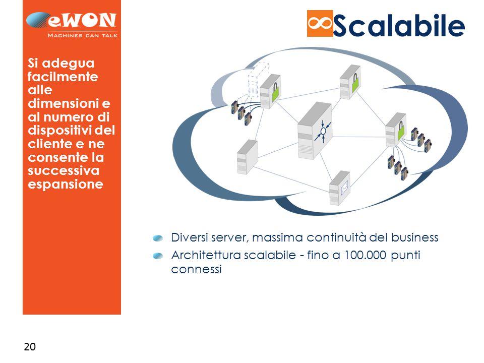 Scalabile Si adegua facilmente alle dimensioni e al numero di dispositivi del cliente e ne consente la successiva espansione.