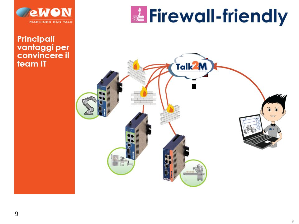 Firewall-friendly Principali vantaggi per convincere il team IT