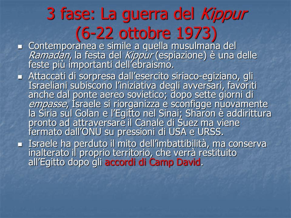 3 fase: La guerra del Kippur (6-22 ottobre 1973)