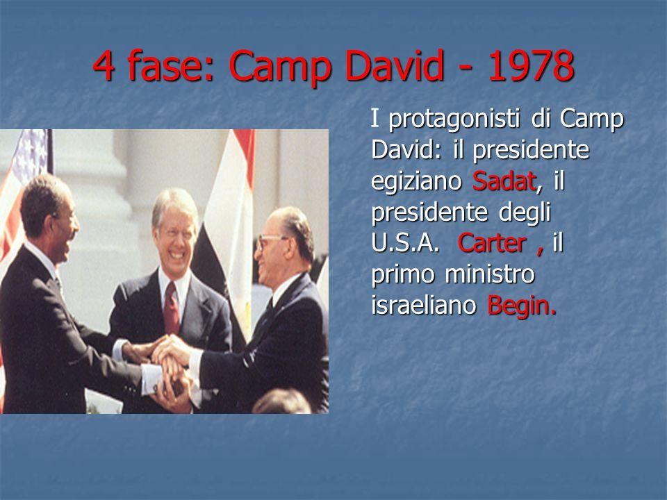 4 fase: Camp David - 1978