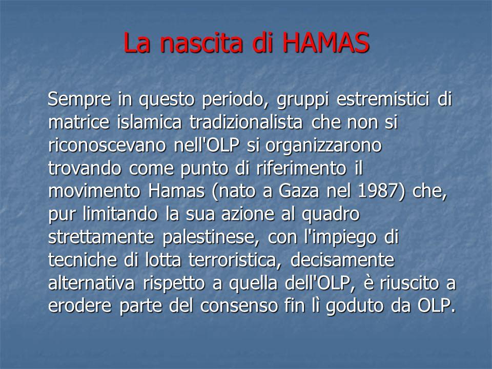 La nascita di HAMAS