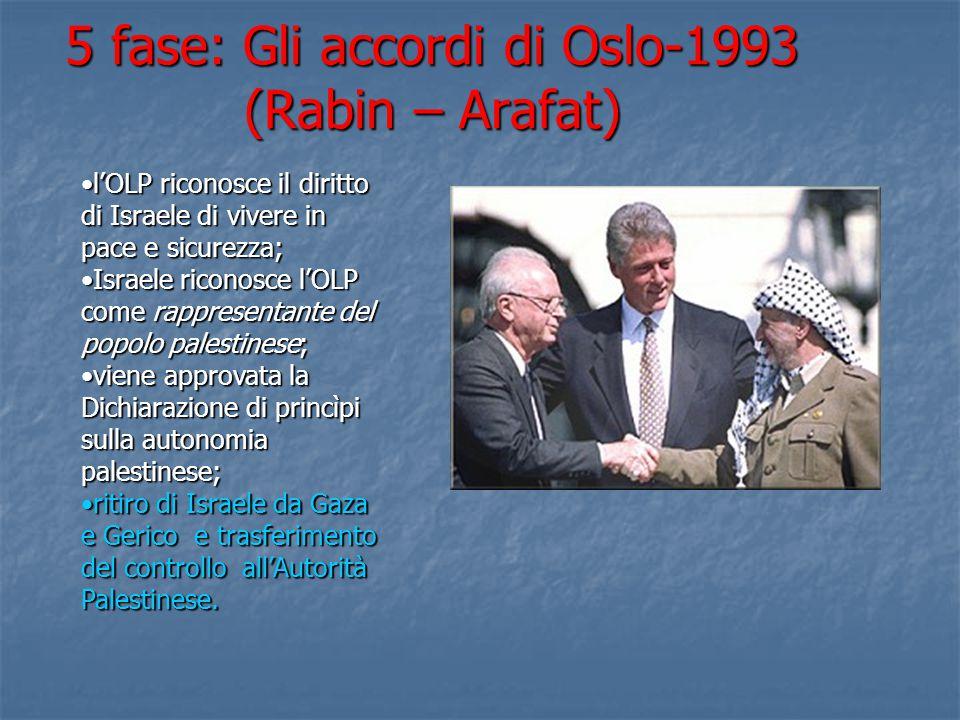 5 fase: Gli accordi di Oslo-1993 (Rabin – Arafat)