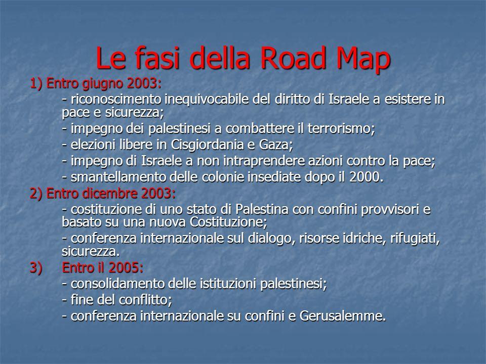 Le fasi della Road Map 1) Entro giugno 2003: