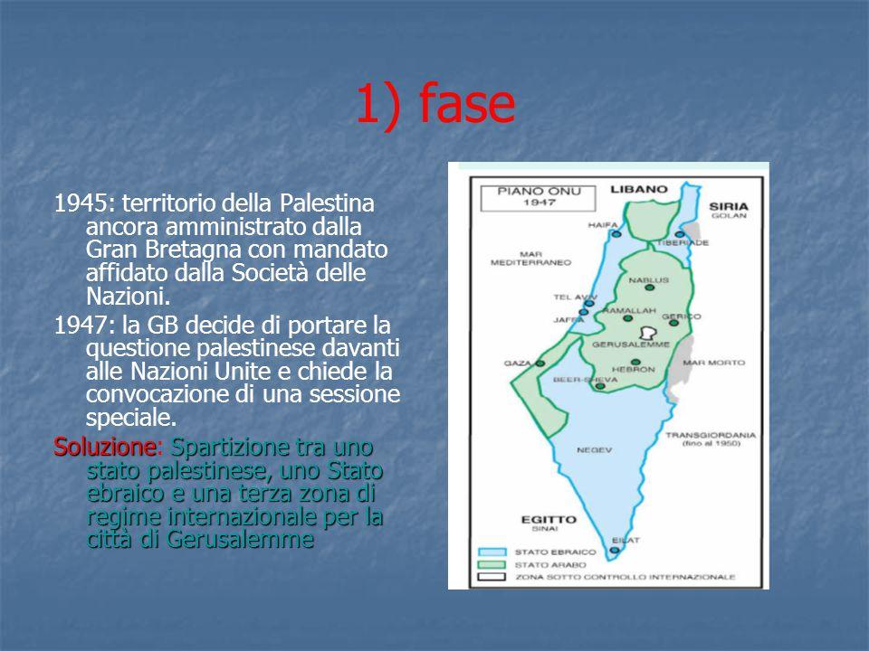 1) fase 1945: territorio della Palestina ancora amministrato dalla Gran Bretagna con mandato affidato dalla Società delle Nazioni.