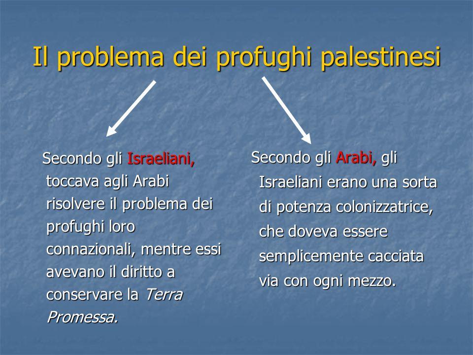 Il problema dei profughi palestinesi
