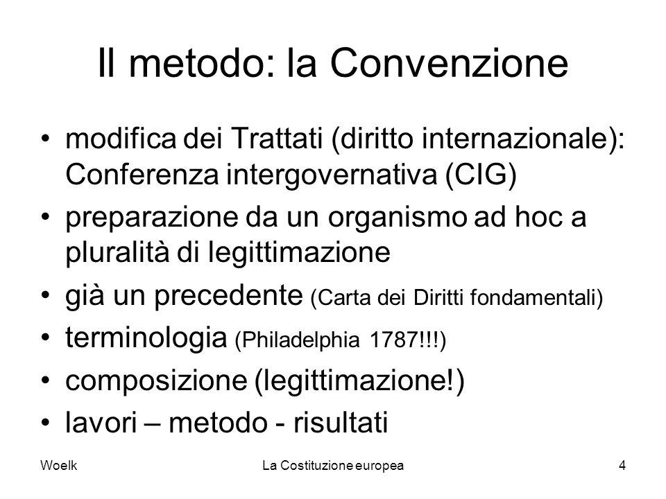 Il metodo: la Convenzione